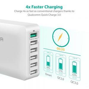 Сетевое зарядное устройство RavPower USB Wall Charger Station Quick Charge 3.0 6xUSB 60W 12A White (RP-PC029WH)