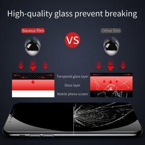 Защитное 3D-стекло для iPhone X/XS Baseus 0.3mm Silk-Screen 3D Arc Tempered Glass Film White