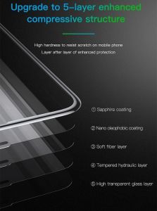 Защитное 3D-стекло (антишпион) для iPhone XR (6.1'') Baseus Rigid-Edge Anti-Spy Curved-Screen Tempered Glass Black (SGAPIPH61-ATG01)